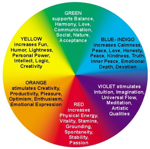 color-therapy-color-wheel1.jpg